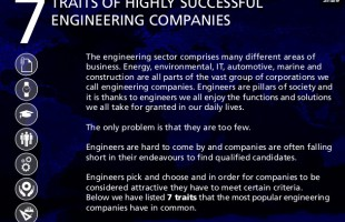 Randstad – 7 traits of highly successful engineering companies